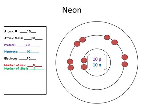 Neon Number Of Protons by 20 Elements In The Periodic Table Ppt