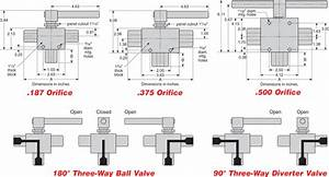 Severe Duty Ball Valves  Trunion Style