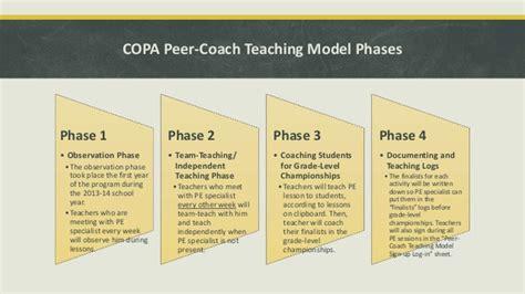 copa peer coach teaching model orientation