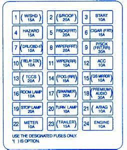 2004 Kia Sorento Fuse Box Diagram : kia sorento 2005 fuse box block circuit breaker diagram ~ A.2002-acura-tl-radio.info Haus und Dekorationen