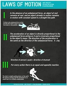 Laws of Motion Infographic | Secret Sub Files! | Pinterest ...