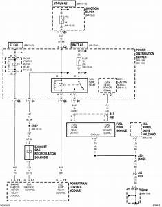 The Relays Are Not Clicking Over  I Am Not Getting Any Hot Wire To The Coil Or Injectors  The