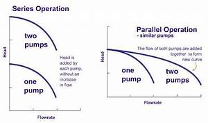 What Are The Advantages Of Keeping Pumps In Series Vs