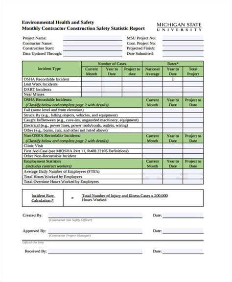Monthly Health And Safety Report Template by 36 Monthly Report Sles Free Premium Templates