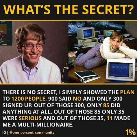 Bill Gates success secret!... in 2020 | Bill gates quotes ...