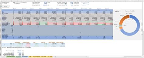 complete bitcoin spreadsheet excel   crypto price updates moon math