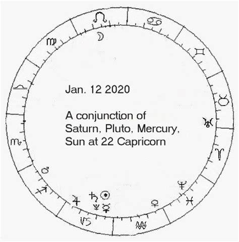 prophecy calendar future