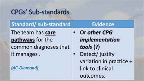 compliance with cpgs related qi accreditation standards
