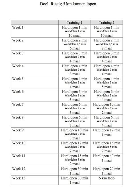 Trainingsschema hardlopen