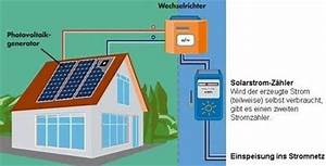 Photovoltaik Leistung Berechnen : photovoltaikanlagen ~ Themetempest.com Abrechnung