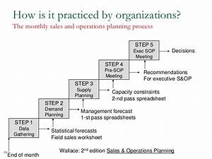 Sales operations planning process for Sales sop template