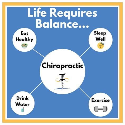 Family First Chiropractic P.C.   Facebook