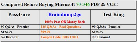 Office 365 Outlook Bandwidth Requirements by Braindump2go Free Microsoft 70 346 Practice Exams 95