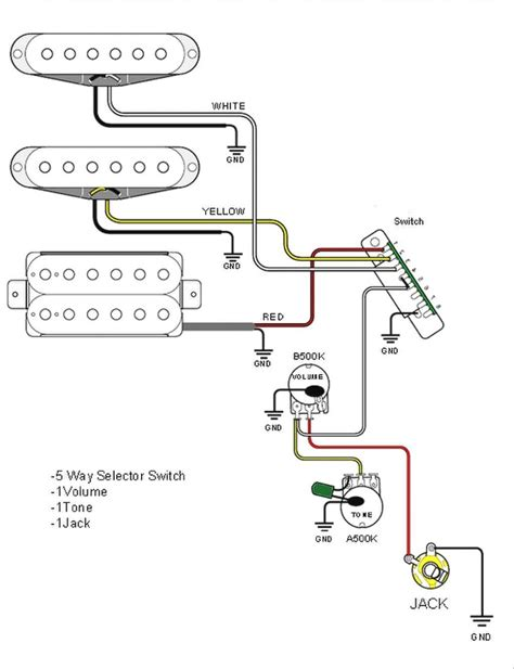 5 Way Fender Switch Wiring Diagram by Fender Telecaster Wiring Schematic Wiring Diagram Database