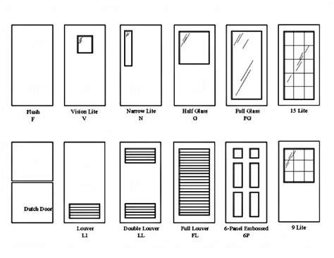 types of doors types of doors home interior furniture