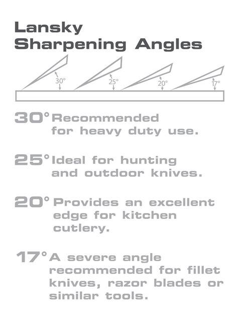 best sharpener for kitchen knives amazon com lansky deluxe 5 sharpening system