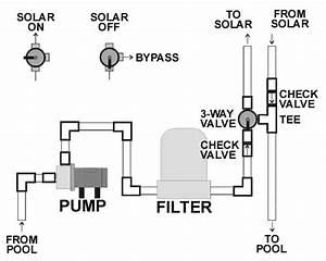 Solar Pool Heater Faq