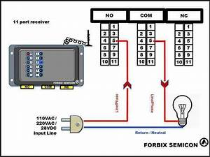 Forbix Semicon  U22c6 Rf Signalling Wireless Transmitter Receiver