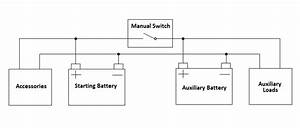 Design Guide For 12v Systems  U2013 Dual Batteries  Solar