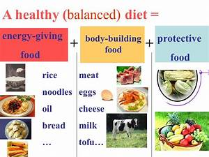 Unit 2 Healthy eating. - ppt video online download