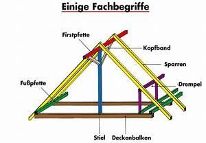 Bezeichnungen Am Dach : datei energieberatung ~ Indierocktalk.com Haus und Dekorationen