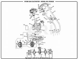 Homelite Ry60520 Gas Cultivator Parts Diagram For General