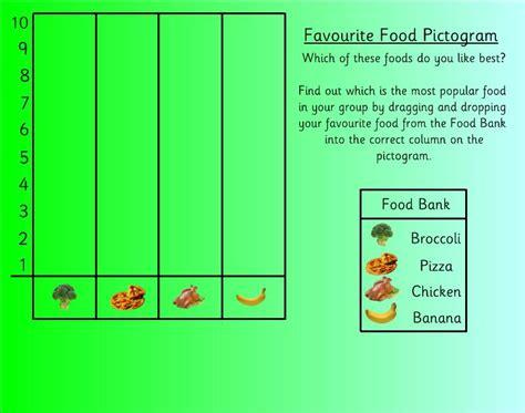 eyfs ks1 sen ipc taste senses ourselves topics powerpoints