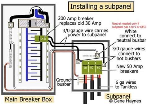 Sub Panel Wiring Diagram Fuse Box
