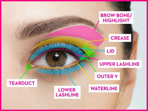 Eye Makeup Tips You Need To Know Easy Eye Makeup Tricks