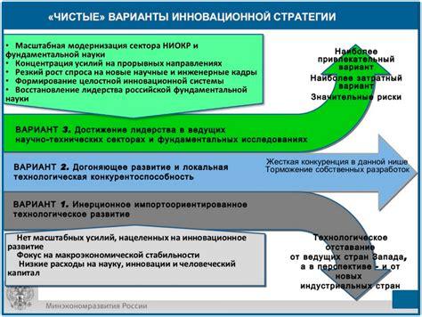 Энергетическая стратегия россии на период до 2020 года консультантплюс
