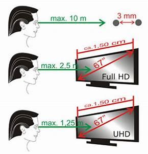 Entfernung Fernseher Bildschirmdiagonale Berechnen : wie sinnvoll sind 4k uhd fernseher frag 39 den neudeck ~ Themetempest.com Abrechnung