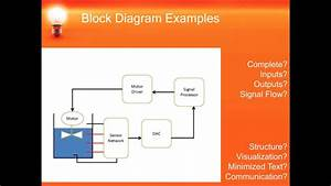 Basic Engineering Design  Creating A Block Diagram While