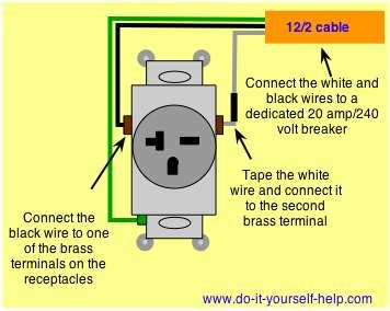 220 3 Phase Receptacle Wiring by 220 Hook Diagram Using 4 Wires Fixya