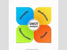 15+ Swot analysis Templates in word, PPT and PDF, Excel