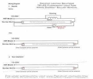 Led Pod Wiring Diagram