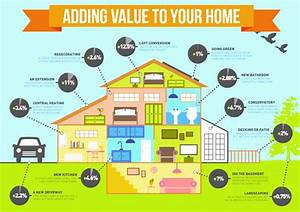 Home Improvements Ideas On A Low Budget