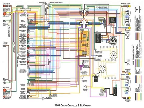 Chevelle Wiring Diagram Forums