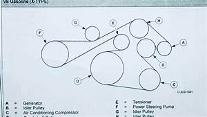 Jaguar X Type V6 Gasoline Serpentine Belt Diagram