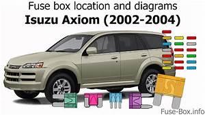 Fuse Box Location And Diagrams  Isuzu Axiom  2002