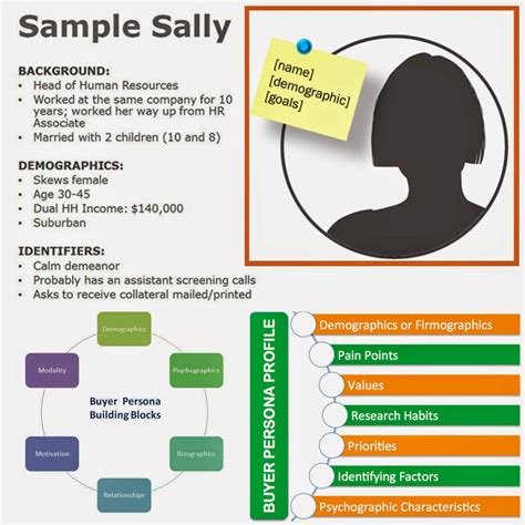 5 Examples Of Ideal Customer Profile Aeroleads