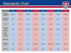 Socceramerica U S Soccer Mandates Major Changes