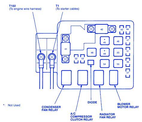 99 Honda Civic Fuse Box Diagram by Honda Civic 1999 Condenser Fuse Box Block Circuit Breaker