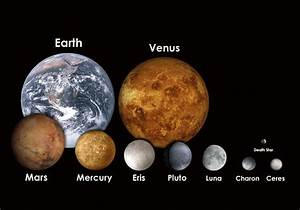 Planets Scale