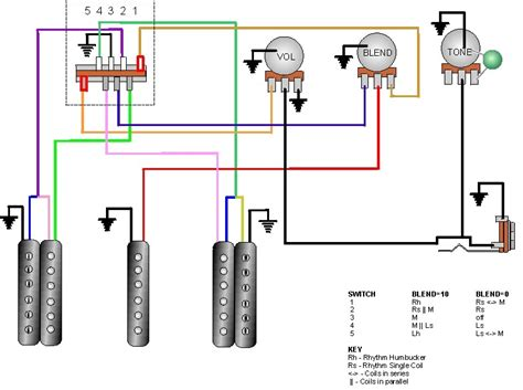 4 wire humbucker wiring diagram get free image about