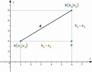Diagonale Dreieck Berechnen : wurzell ngen und abstandsbestimmung im koordinatensystem ~ Themetempest.com Abrechnung