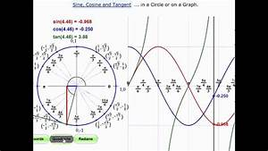 Unit Circle And Cast