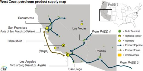 petroleum refinery outage  california highlights markets
