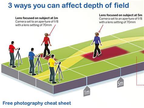 ways  affect depth  field  cheat sheet techradar