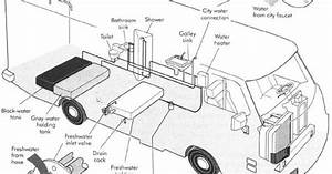 Rv Parts Diagram