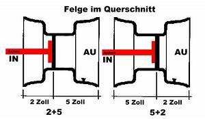 Felgendurchmesser Berechnen : quad felgen atv felgen hilfe f r das finden der passenden felgen f r quad oder atv ~ Themetempest.com Abrechnung